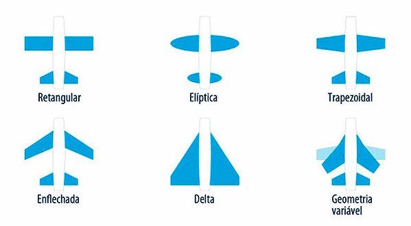 fomato-asas-aeronaves.jpg