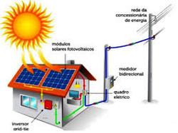 Energia Renovável Fotovoltaica