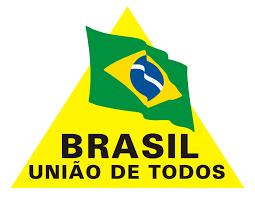 Mkt-RF Brasil União