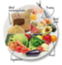 eatwell plate.jpg
