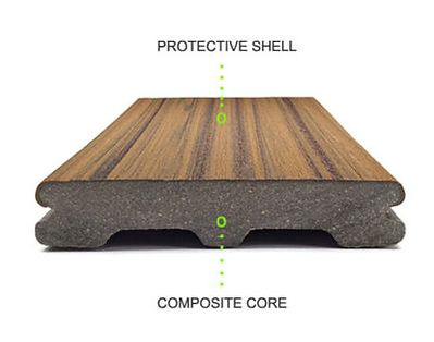 trex composite decking protective shell