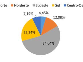Secretaria de Previdência publica tabelas do AEAT de 2018