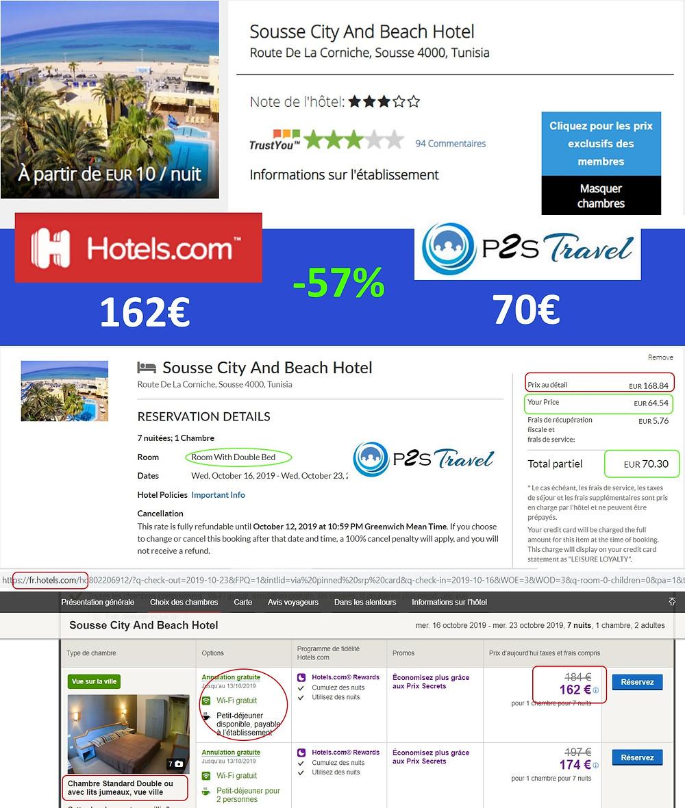 hôtels Monastir Tunisie pas chers avec P2S Travel