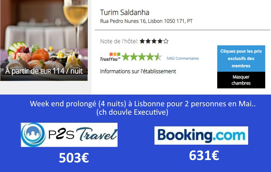 Hôtel Turim Saldanha Lisbonne 4 nuits 2 personnes en mai.. Tarif sur Booking = 631€ Tarif sur P2S Travel = 503€ Economies 128€