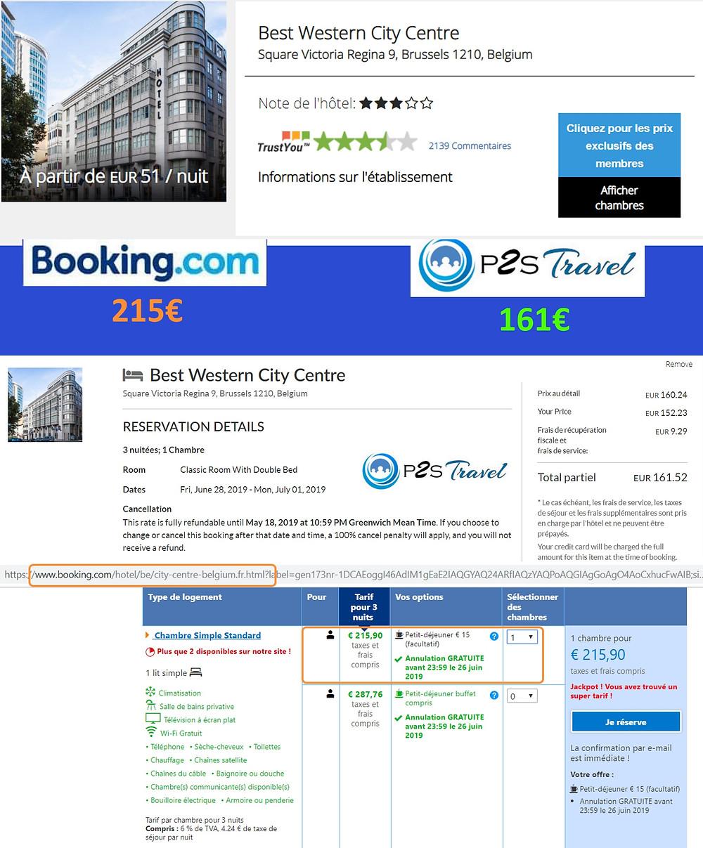Hôtel Best Western Bruxelles centre à Bruxelles / Belgique - 1 chambre 3 nuits 2 adultes Tarif sur Booking 215€ - même chose sur P2S Travel 161€ soit 54€ d'économies en réservant sur le site réservation P2S Travel