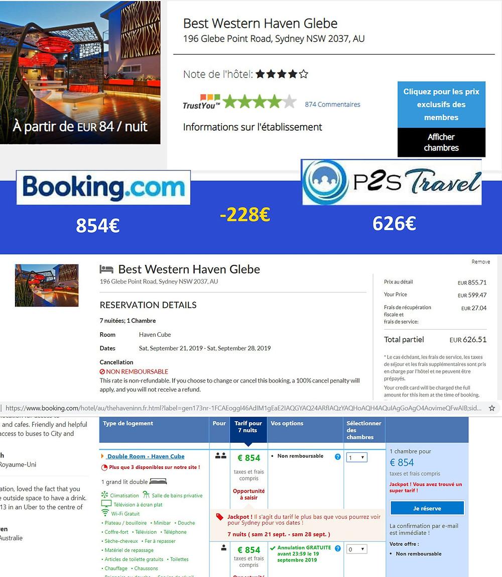Hôtel Best Western Haven Glebe à Sydney - 1 chambre 7 nuits 2 adultes en septembre Tarif sur booking 854€ - même chose sur P2S Travel 626€ soit 228€ d'économies en réservant sur la plateforme de réservation P2S Travel