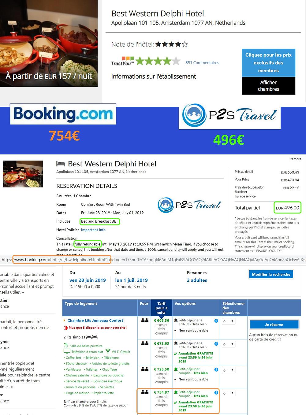 Hôtel Best Western Delphi à Amsterdam / Pays Bas - 1 chambre 3 nuits 2 adultes Tarif sur Booking 754€ - même chose sur P2S Travel 496€ soit 258€ d'économies en réservant sur le site réservation P2S Travel