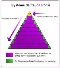P2S Travel: Système pyramidal, Ponzi, arnaque, illégal ..?
