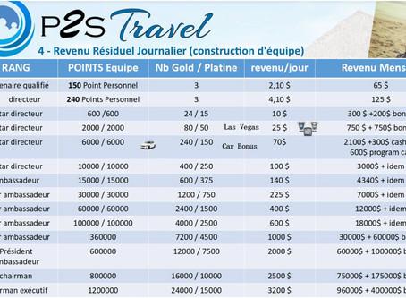 P2S Travel France: Gros revenus résiduels en quelques mois..
