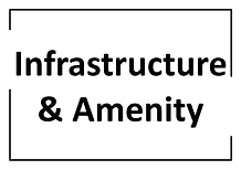 Infrastructure and Amenity.png