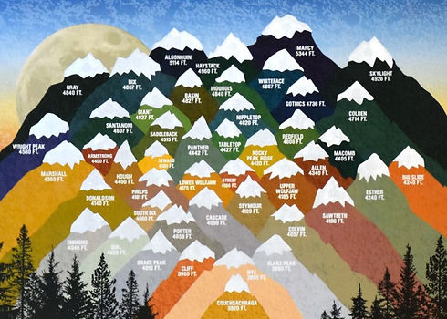 adirondacks 46 peaks Challenge 2_edited.jpg
