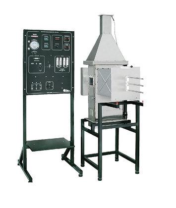 Rate of Heat Release RHR-1 熱釋放速率試驗機