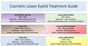 Denver Cosmetic Eyelid guide