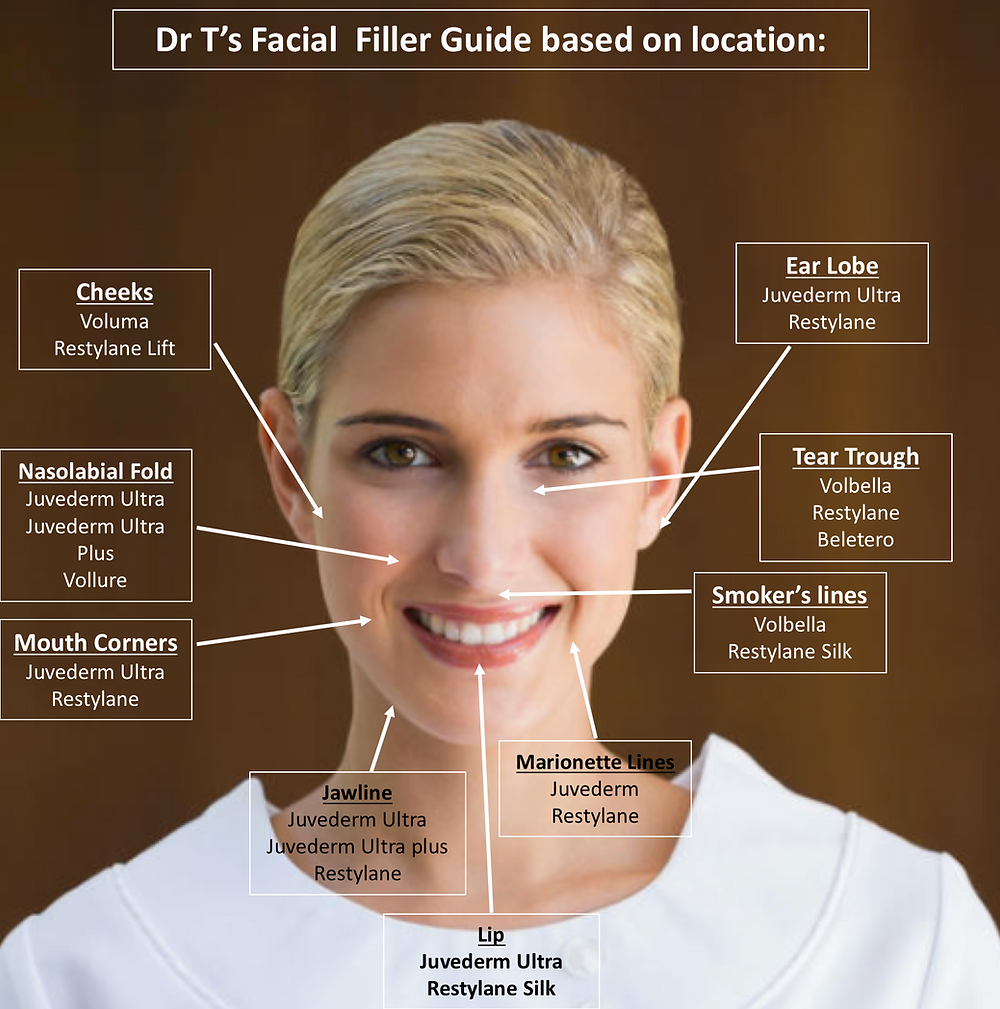 Facial Filler Denver