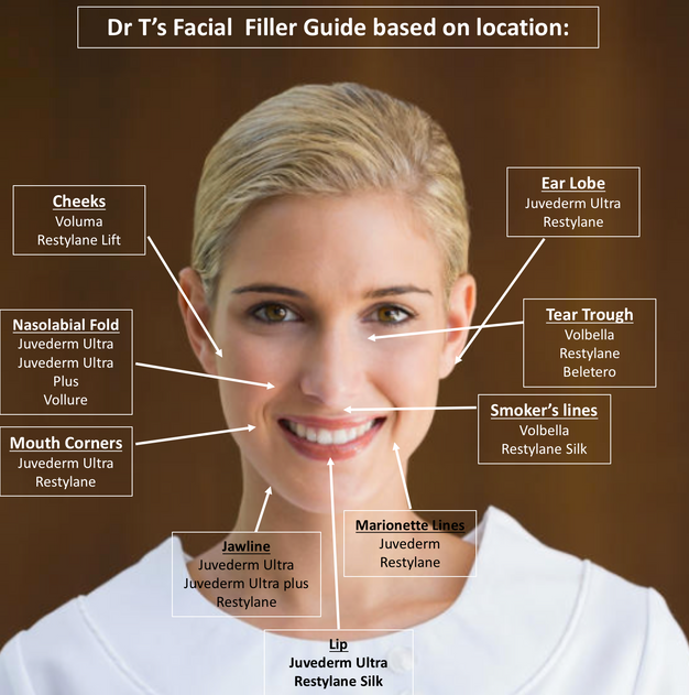 Denver Eyelid Specialist: Facial Filler Injector In Denver: What Are The Different