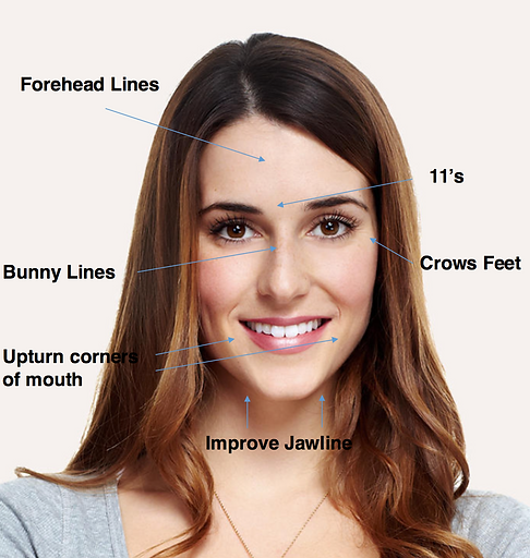 Botox doctor in Denver