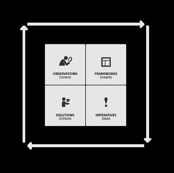 Process Framework_Lights Out-01.png