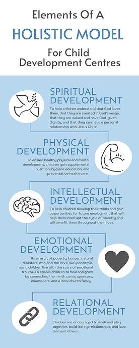 Holistic child development.jpg