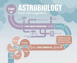 nasa and astrobiology pathways.jpg