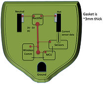 Sensor Gasket diagram2.jpg