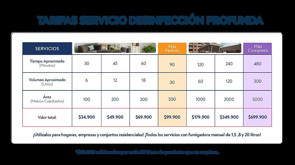 Cotización_Desinfeccion_2020-07.png