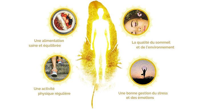 Sara Pilati naturopathie.jpg