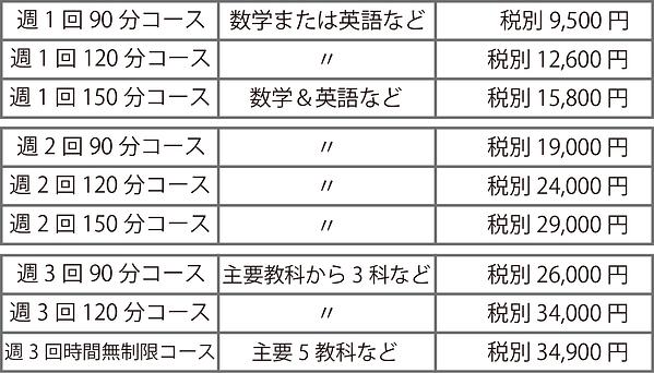 中学生料金シュミレーション.png