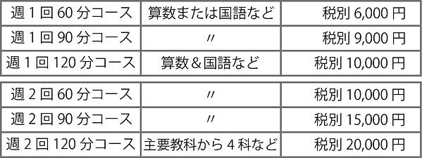 小学生料金シュミレーション.png