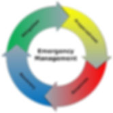 Union Township, Berks County Emergency Managment Cycle