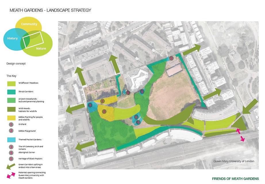 Meath Gardens landscape strategy.jpg