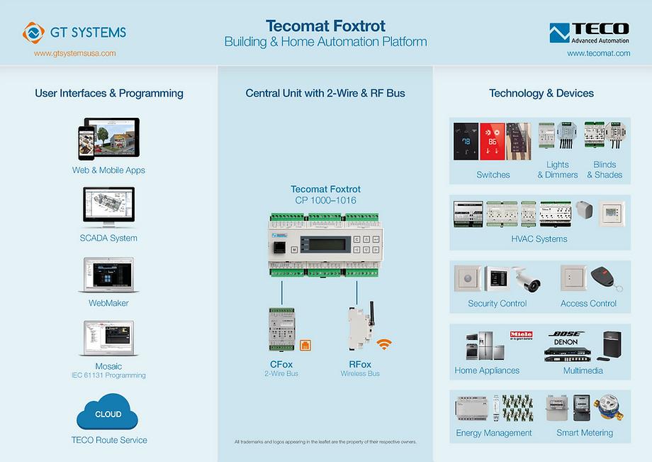 Tecomat Foxtrot – Building & Home Automation Platform