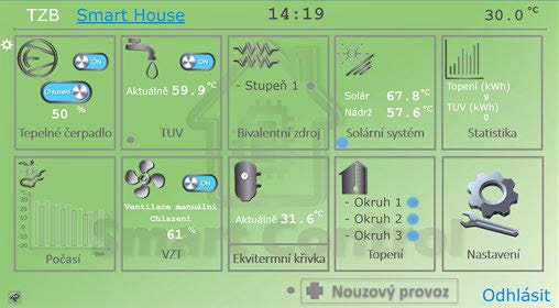 Smart House - Overview screen #1