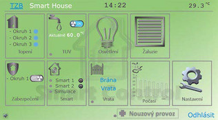 Smart House - Overview screen #2