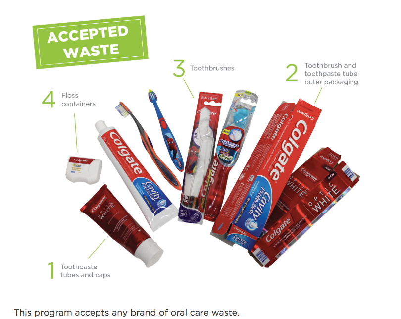 recycle your dental wastes, drop them off at Master Dental Dee Why
