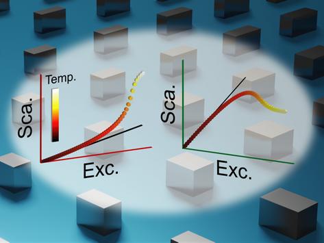 發現奈米矽的超大光學非線性-- 應用在全光學開關與超解析顯微技術
