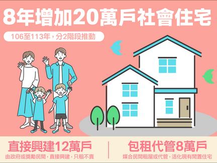 20萬戶社會住宅,穩步邁進中