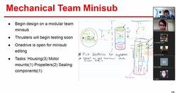 mechanical-team-meeting-1