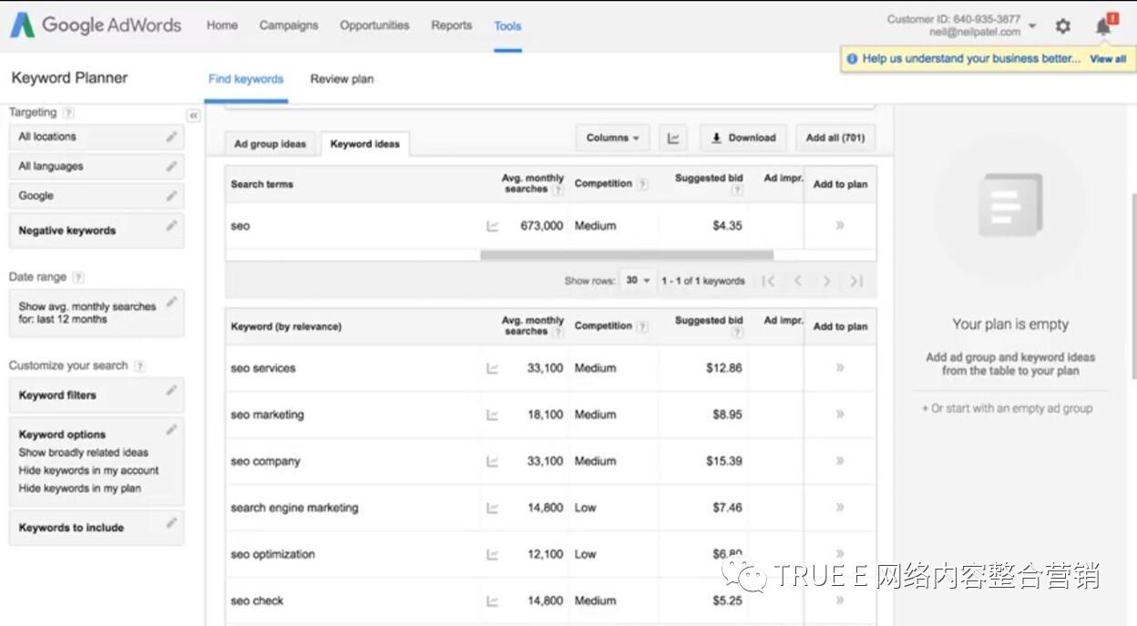 Google AdWords backend analysis