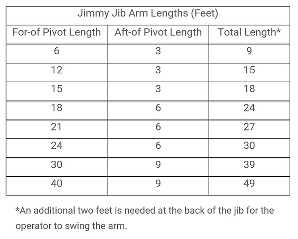JimmyJib_ArmLength.png