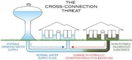 cross connection threat_edited.jpg