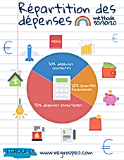 repartition-depenses.png