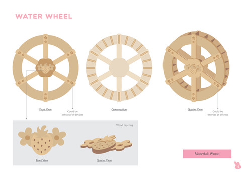 MM Interior Water Wheel