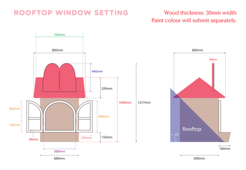 MM Rooftop Window Setting