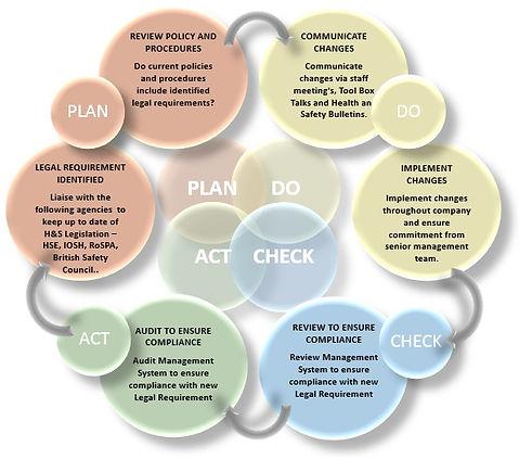 Management System Diagram.jpg