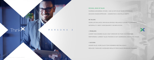 Think-X-Brand-Guide-Book-10-Personas-3.j