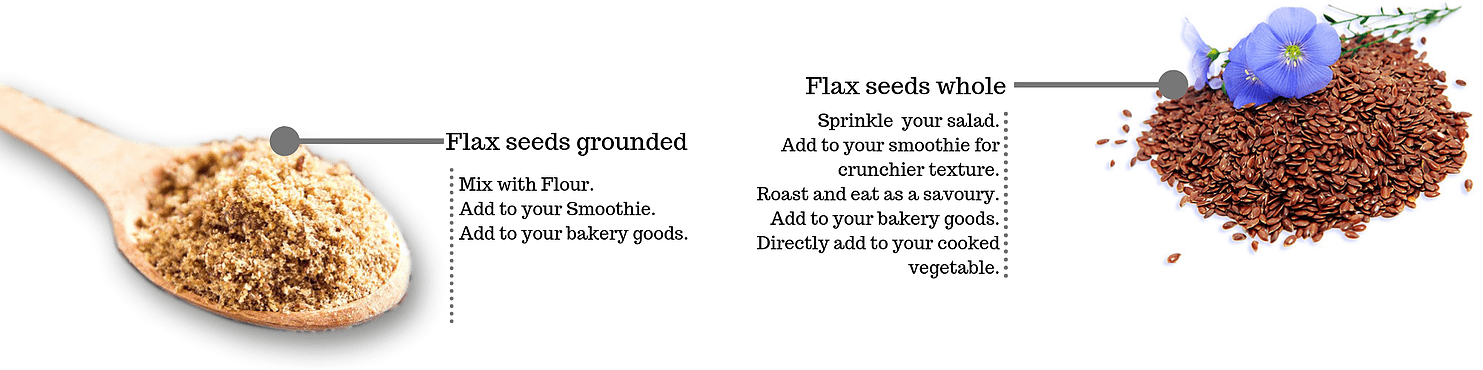 Flax Seeds Flour-Grounded.png