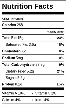 Nutrition-Label-of-Pumpkin-Granola-Recip
