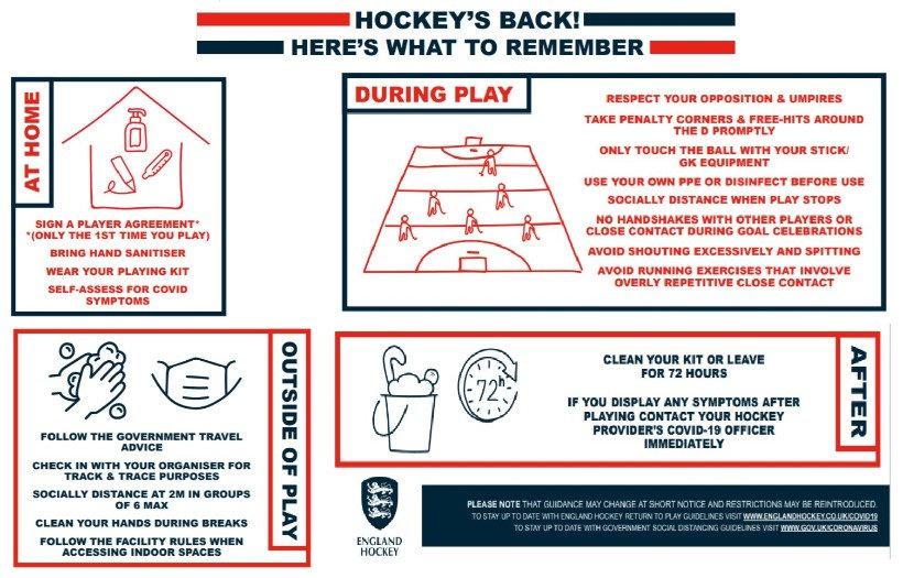 Hockeys%20Back_edited.jpg
