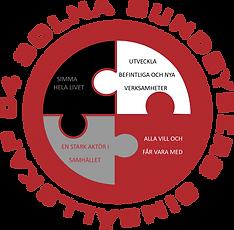 bästa_logo_5.png