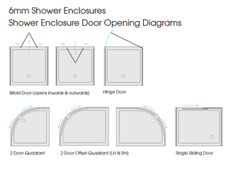 How do you Choose the Right Shower Enclosure?